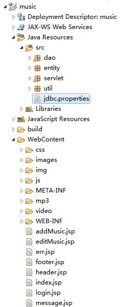 项目目录结构截图
