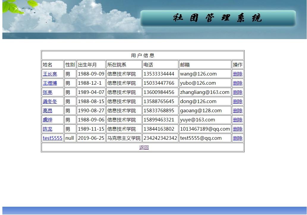 用户管理页面